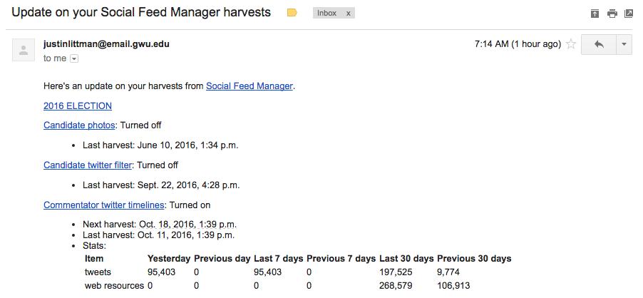 Harvest email